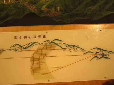 別子銅山説明図(一部)