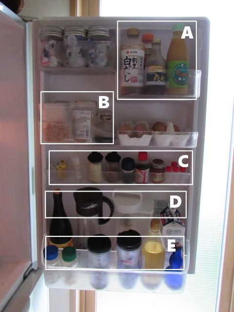 冷蔵庫扉裏